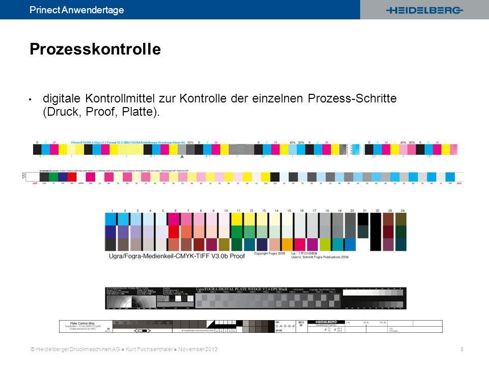 Prozesskontrolle digitale Kontrollmittel zur Kontrolle der einzelnen Prozess-Schritte (Druck, Proof, Platte).