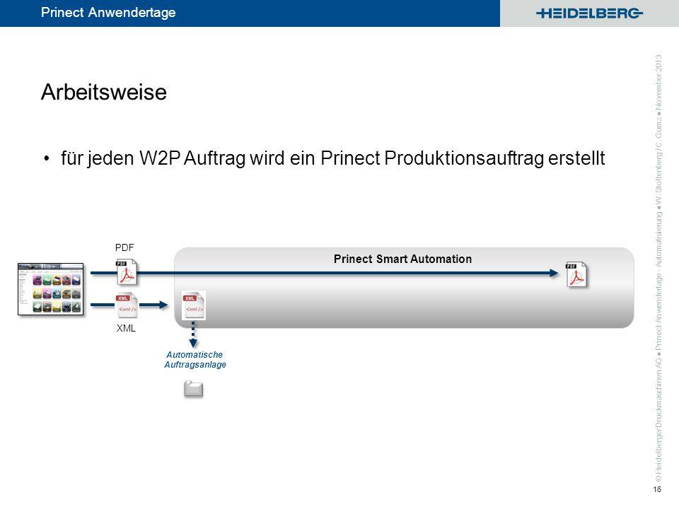Prinect Smart Automation Automatische Auftragsanlage