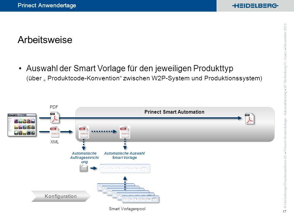 """Arbeitsweise Auswahl der Smart Vorlage für den jeweiligen Produkttyp (über """" Produktcode-Konvention zwischen W2P-System und Produktionssystem)"""