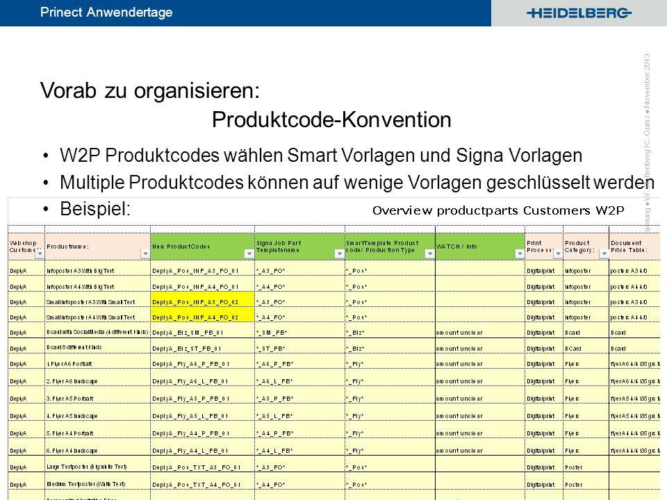 Vorab zu organisieren: Produktcode-Konvention