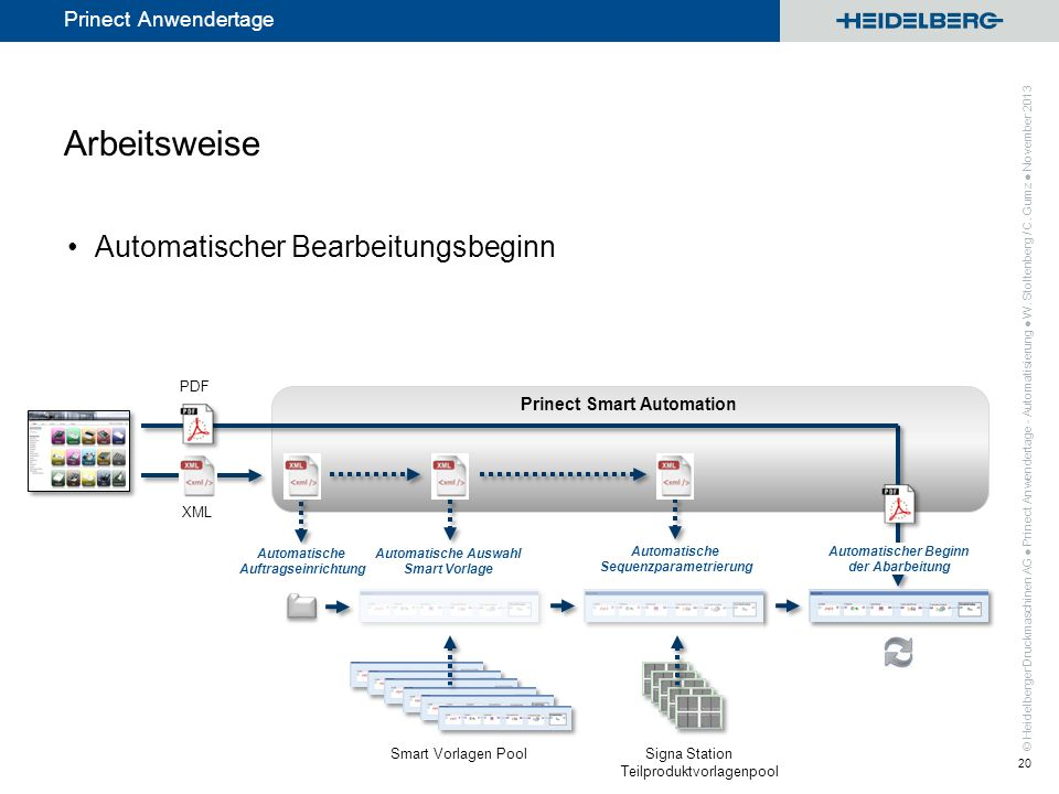 Arbeitsweise Automatischer Bearbeitungsbeginn Prinect Smart Automation