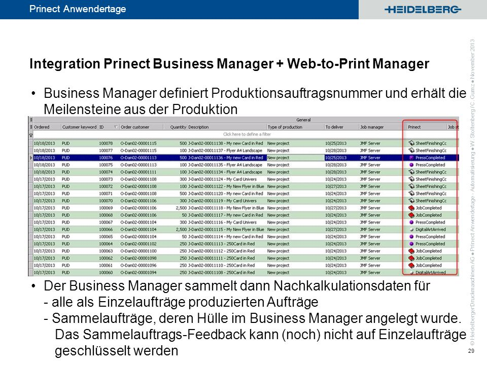 Integration Prinect Business Manager + Web-to-Print Manager