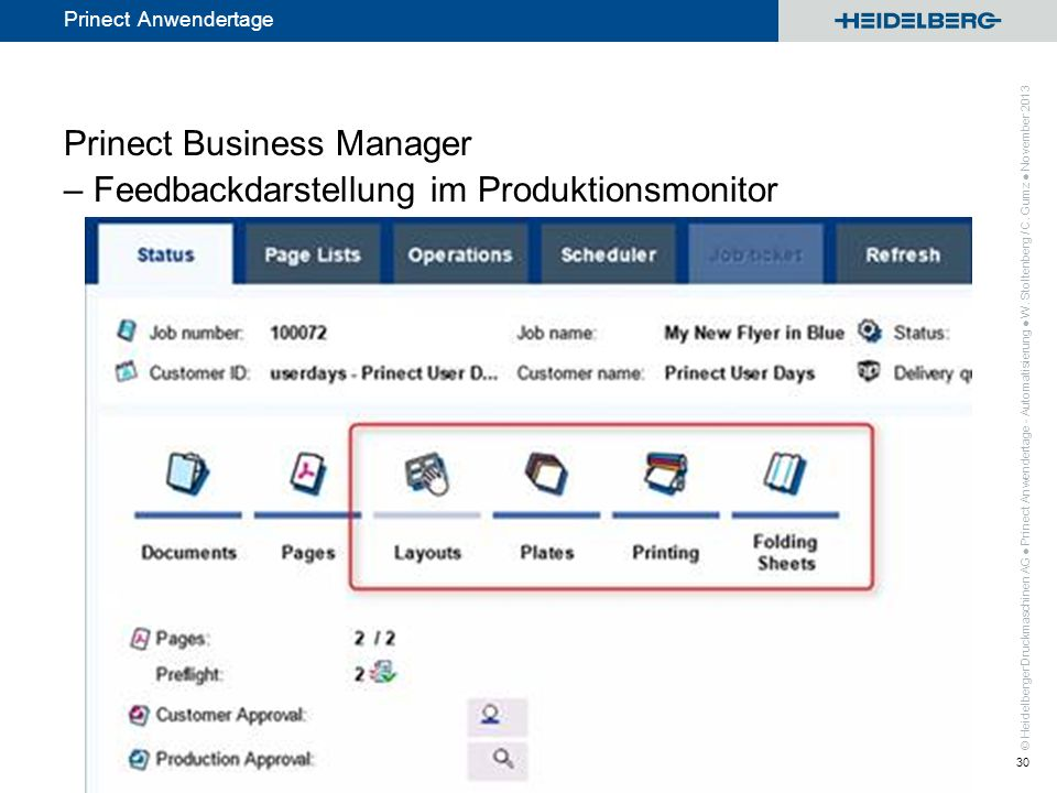 Prinect Business Manager – Feedbackdarstellung im Produktionsmonitor