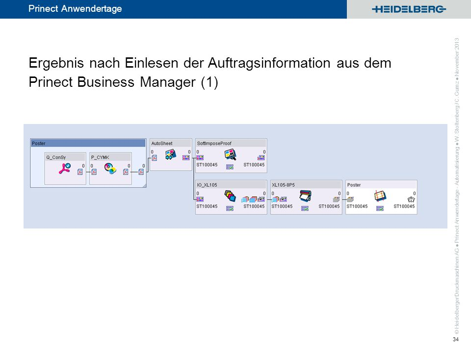 Ergebnis nach Einlesen der Auftragsinformation aus dem Prinect Business Manager (1)