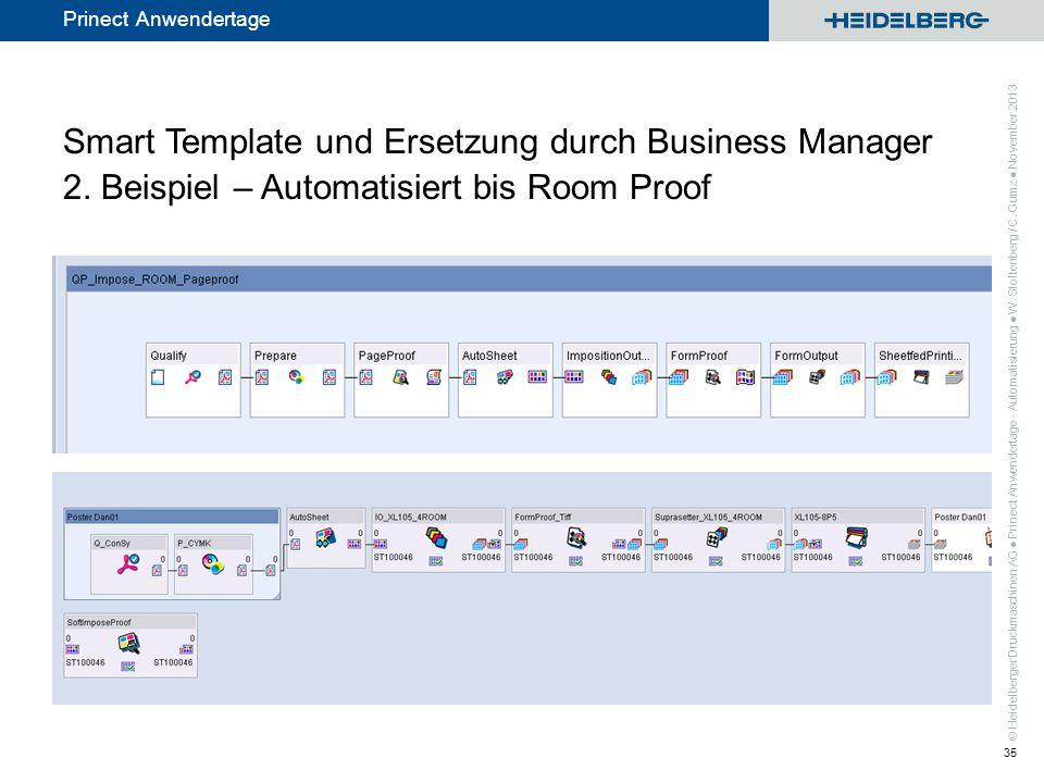 Smart Template und Ersetzung durch Business Manager 2