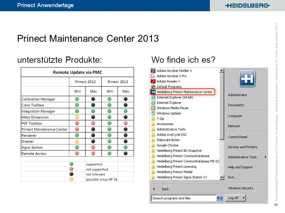 Prinect Maintenance Center 2013 unterstützte Produkte: Wo finde ich es