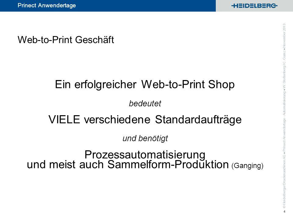 Web-to-Print Geschäft