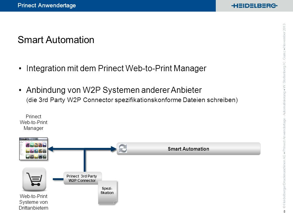 Smart Automation Integration mit dem Prinect Web-to-Print Manager