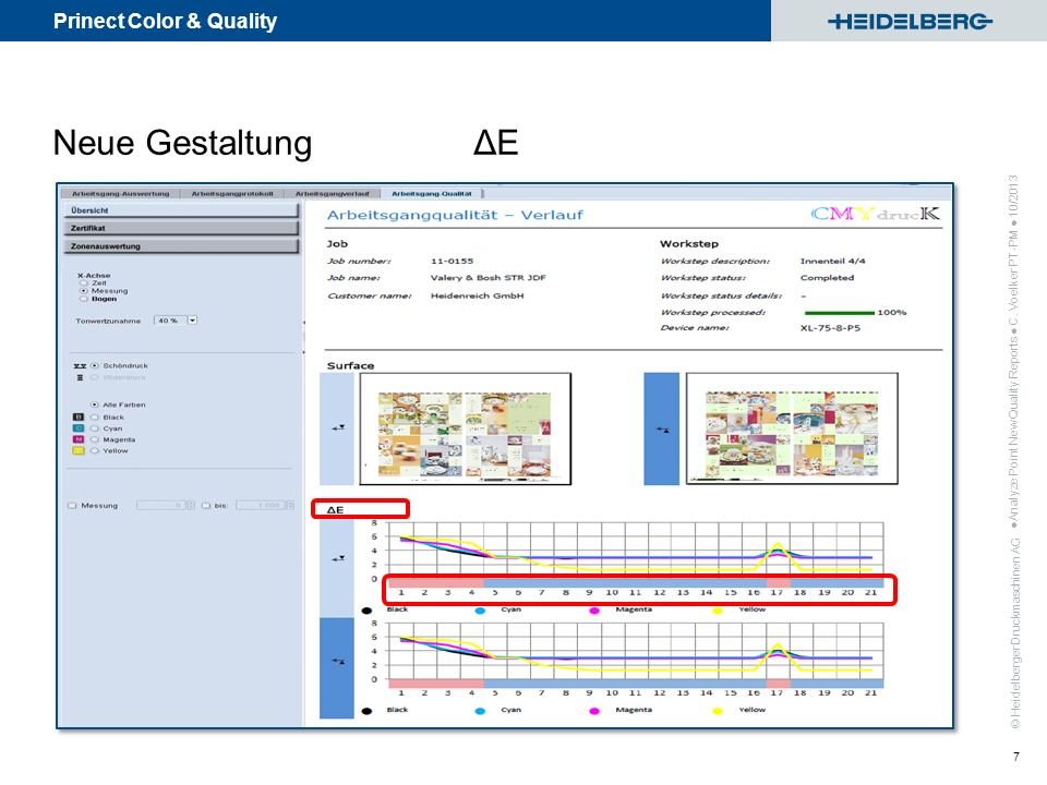Neue Gestaltung ΔE ●Analyze Point New Quality Reports ● C. Voelker PT-PM ● 10/2013
