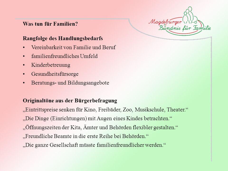 Was tun für Familien Rangfolge des Handlungsbedarfs. Vereinbarkeit von Familie und Beruf. familienfreundliches Umfeld.