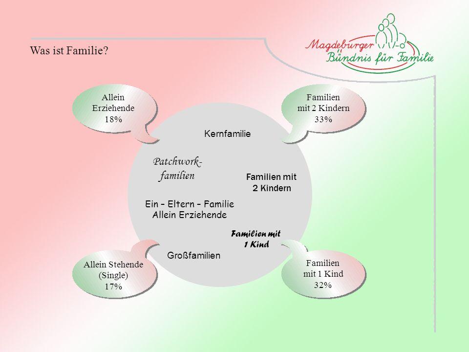 Was ist Familie Patchwork- familien Ein – Eltern – Familie