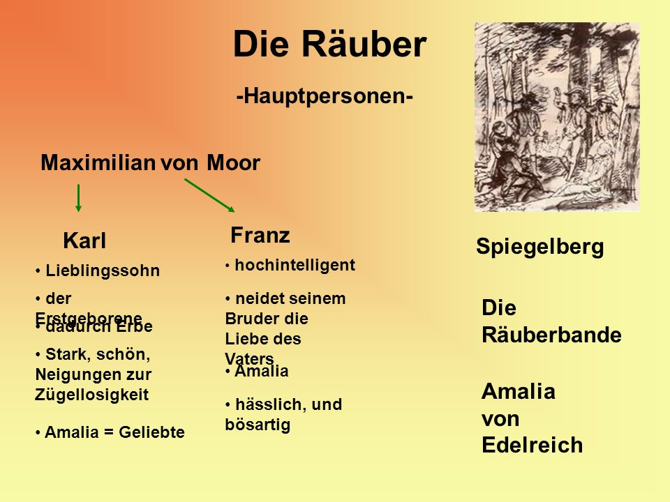 Die Räuber -Hauptpersonen- Maximilian von Moor Franz Karl Spiegelberg