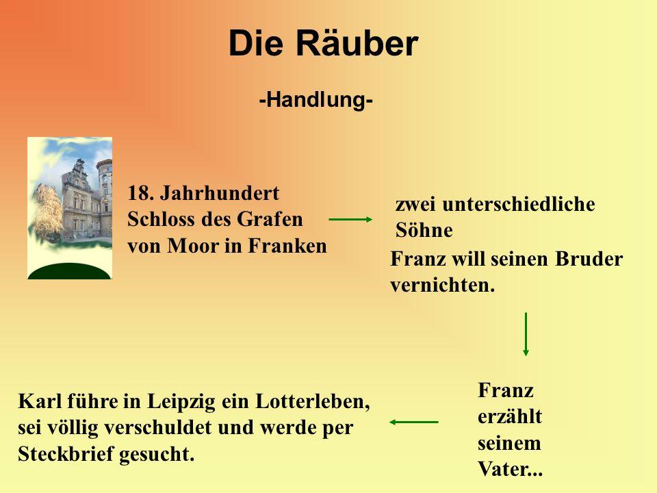 Die Räuber -Handlung- 18. Jahrhundert Schloss des Grafen von Moor in Franken. zwei unterschiedliche Söhne.