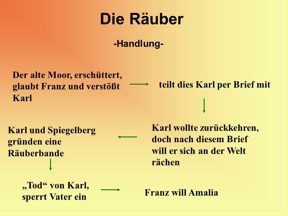 Die Räuber -Handlung- Der alte Moor, erschüttert, glaubt Franz und verstößt Karl. teilt dies Karl per Brief mit.