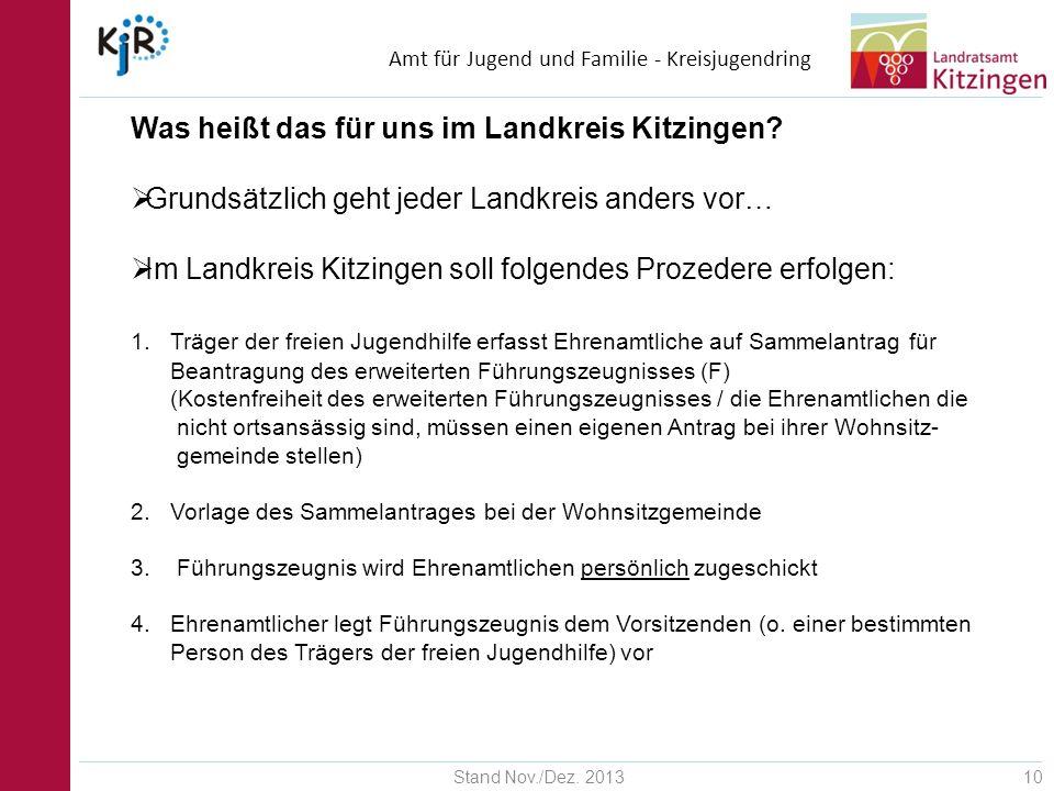Was heißt das für uns im Landkreis Kitzingen