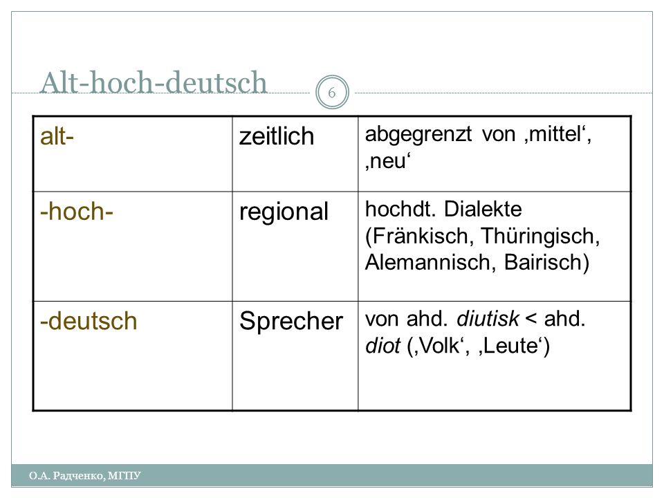 Alt-hoch-deutsch alt- zeitlich -hoch- regional -deutsch Sprecher