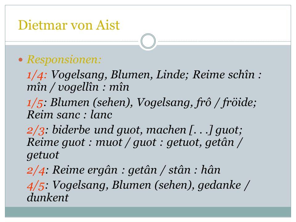 Dietmar von Aist Responsionen: