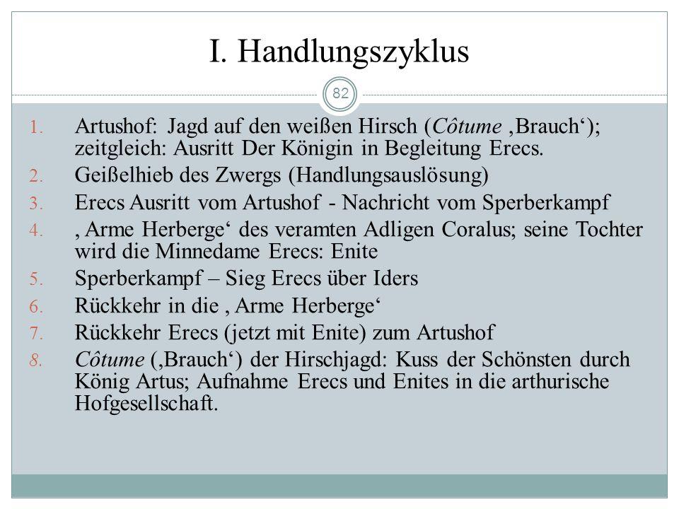 I. Handlungszyklus Artushof: Jagd auf den weißen Hirsch (Côtume 'Brauch'); zeitgleich: Ausritt Der Königin in Begleitung Erecs.