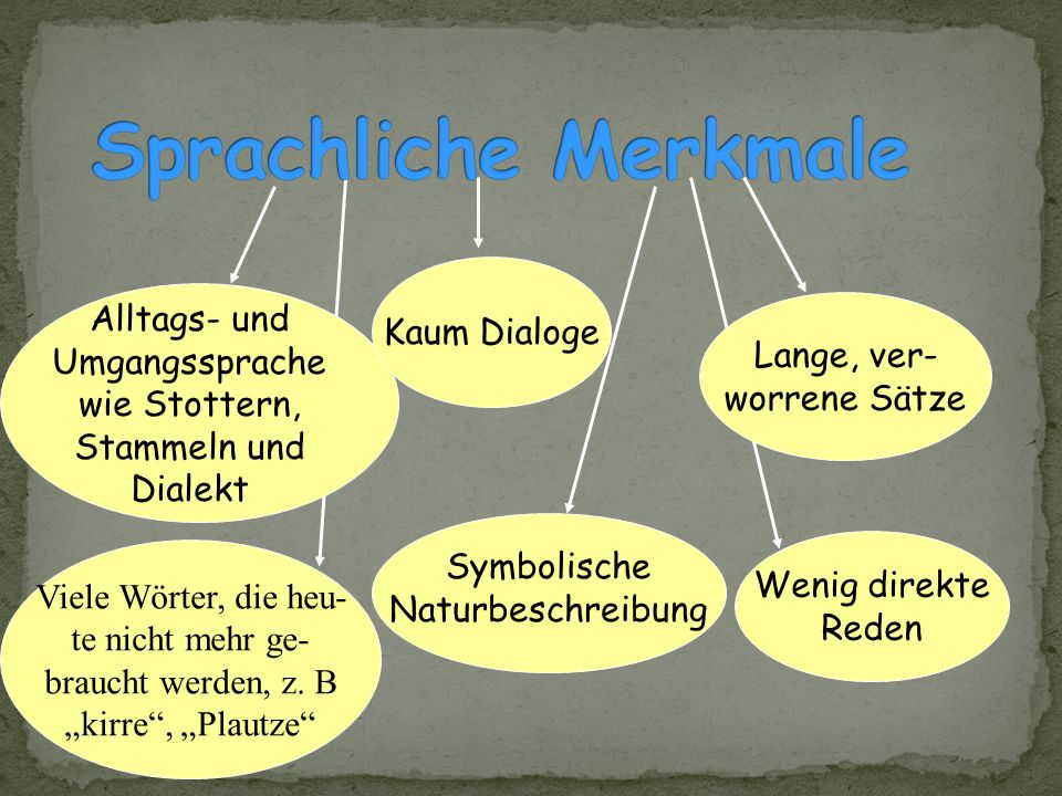 Sprachliche Merkmale Kaum Dialoge