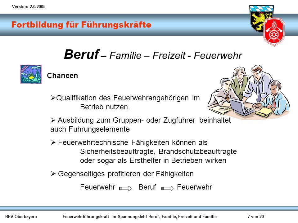 Beruf – Familie – Freizeit - Feuerwehr