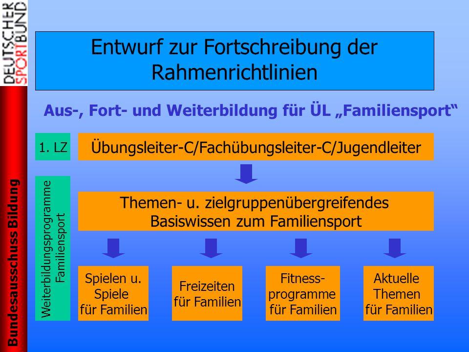 Entwurf zur Fortschreibung der Rahmenrichtlinien