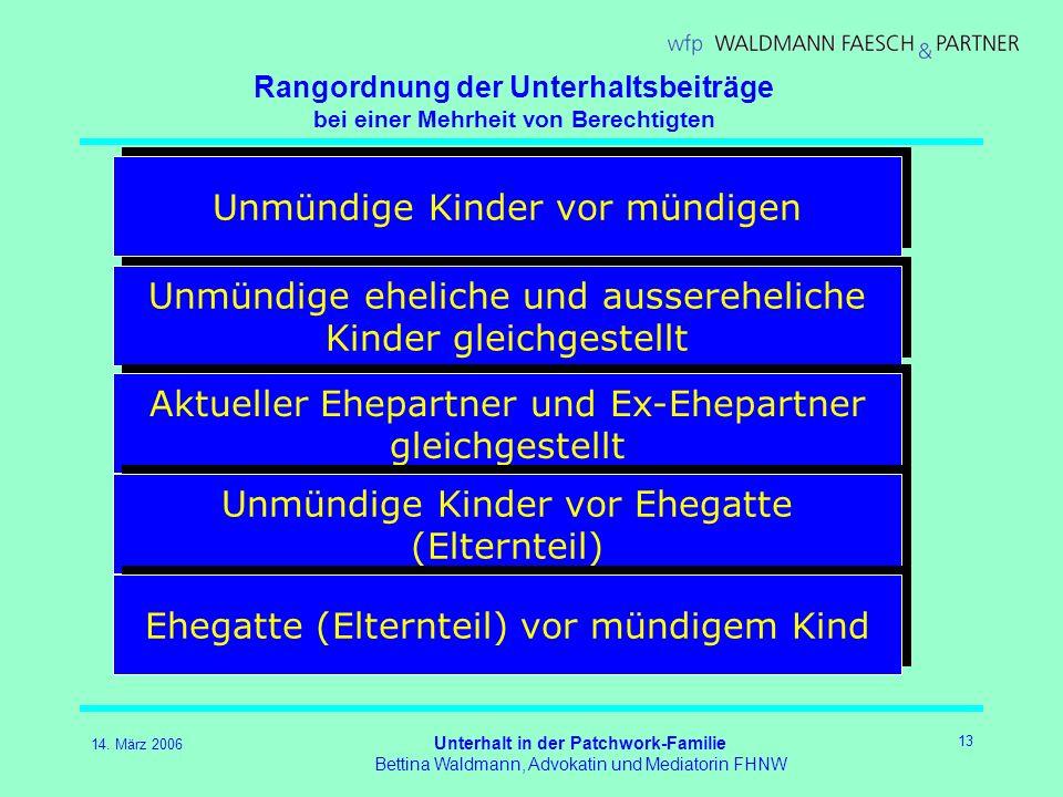 Rangordnung der Unterhaltsbeiträge bei einer Mehrheit von Berechtigten