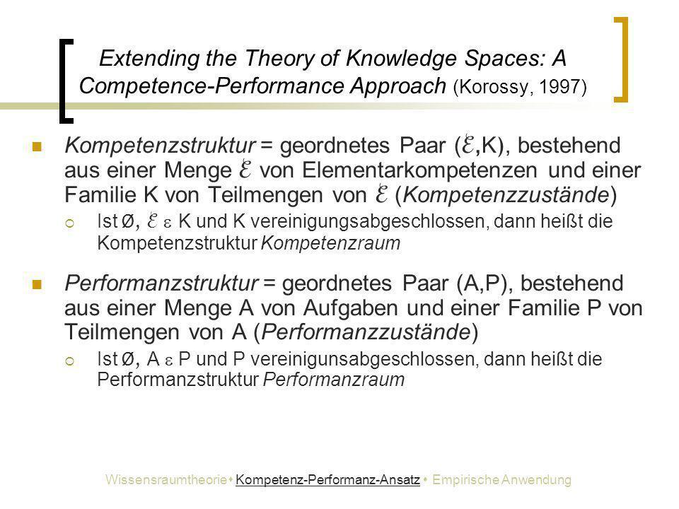 Wissensraumtheorie Kompetenz-Performanz-Ansatz  Empirische Anwendung