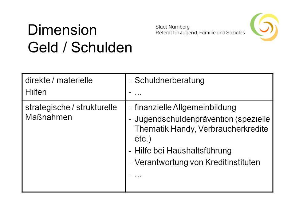Dimension Geld / Schulden