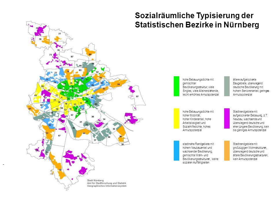 Sozialräumliche Typisierung der Statistischen Bezirke in Nürnberg