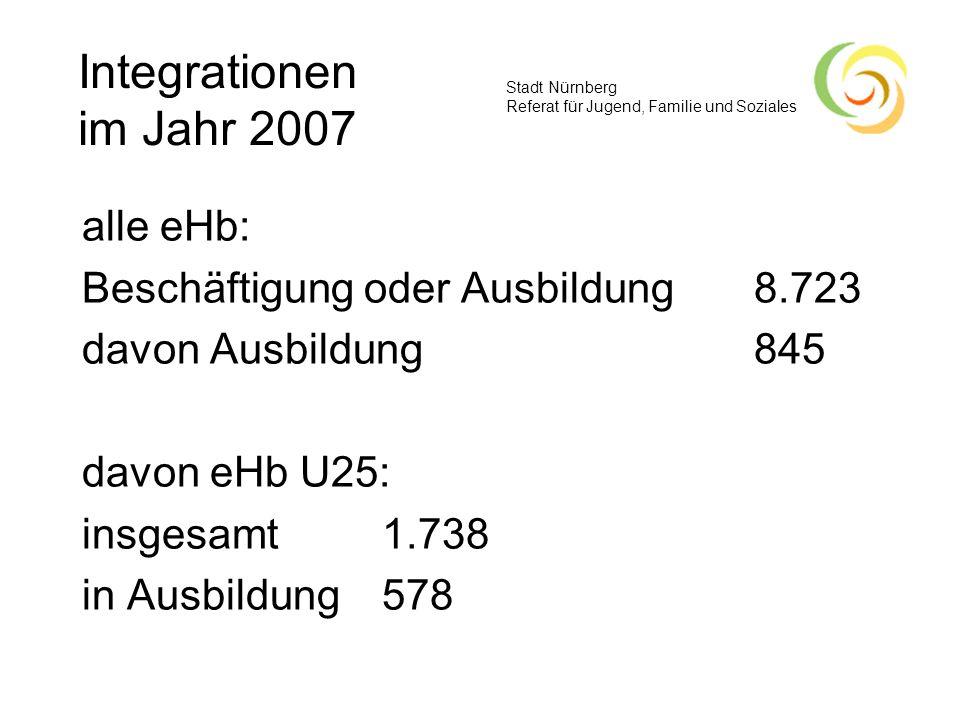 Integrationen im Jahr 2007 alle eHb: