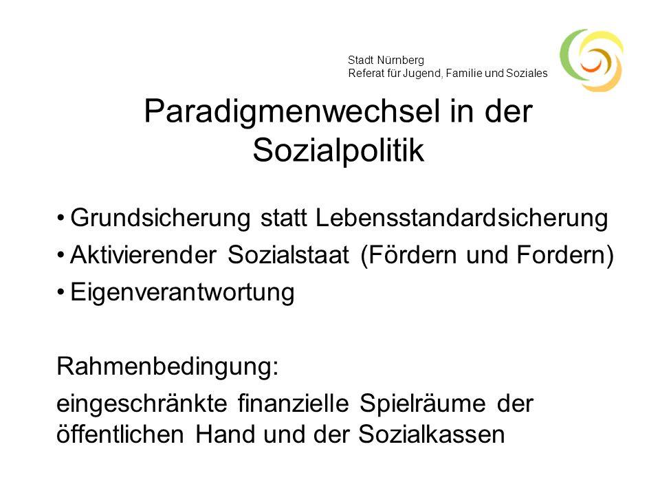 Paradigmenwechsel in der Sozialpolitik