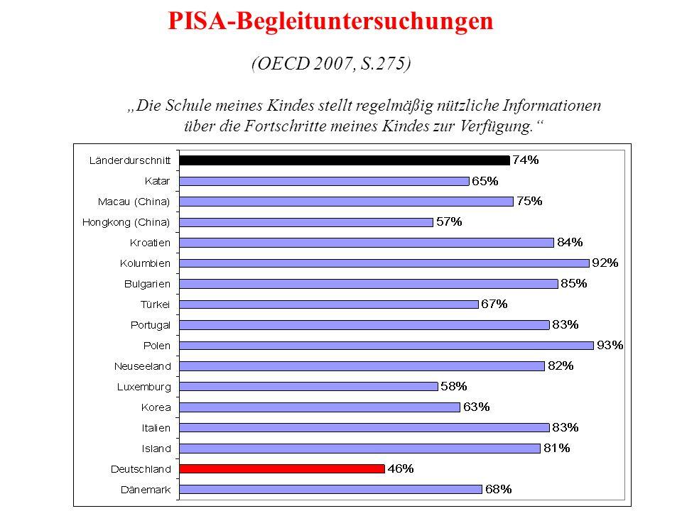 PISA-Begleituntersuchungen