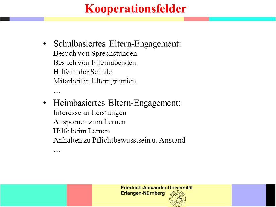 Kooperationsfelder