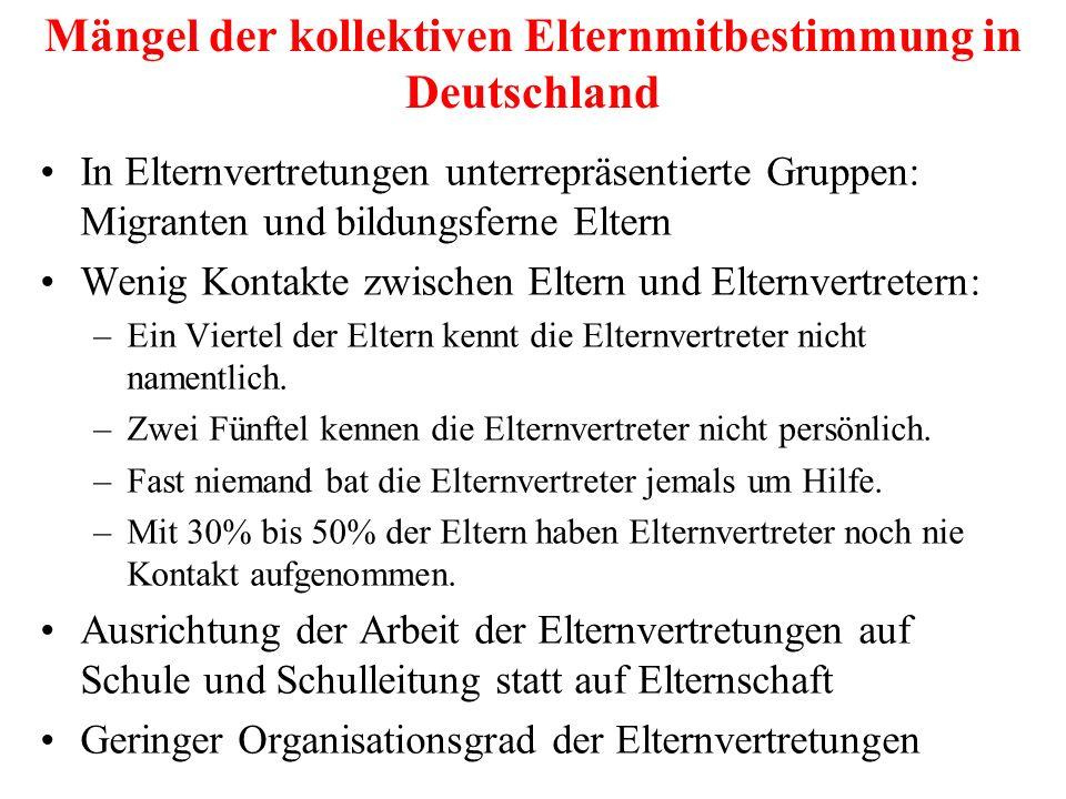Mängel der kollektiven Elternmitbestimmung in Deutschland