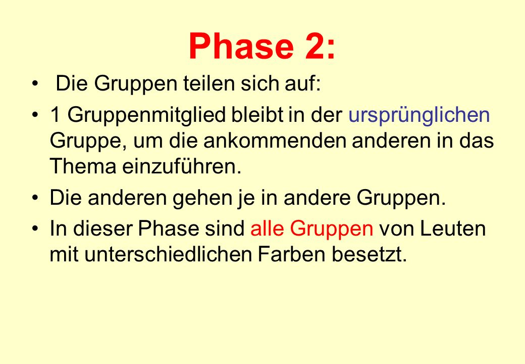 Phase 2: Die Gruppen teilen sich auf: