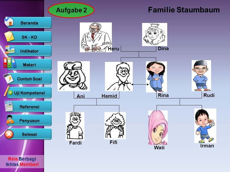 Familie Staumbaum Aufgabe 2 Rina Rudi Ani Hamid Wati Irman Fardi Fifi