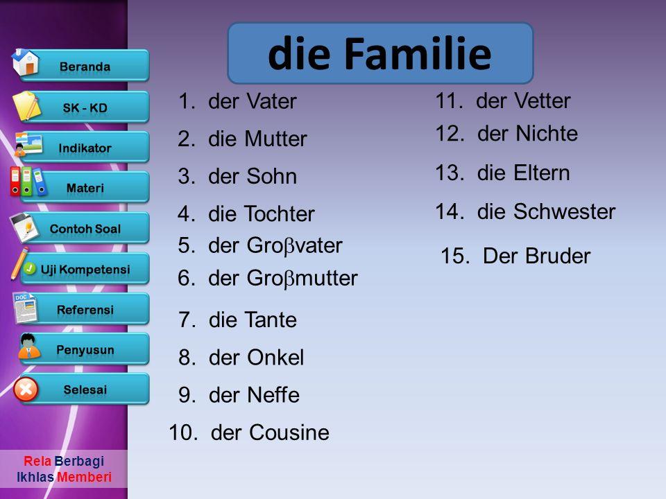 die Familie 5. der Grovater 6. der Gromutter 1. der Vater