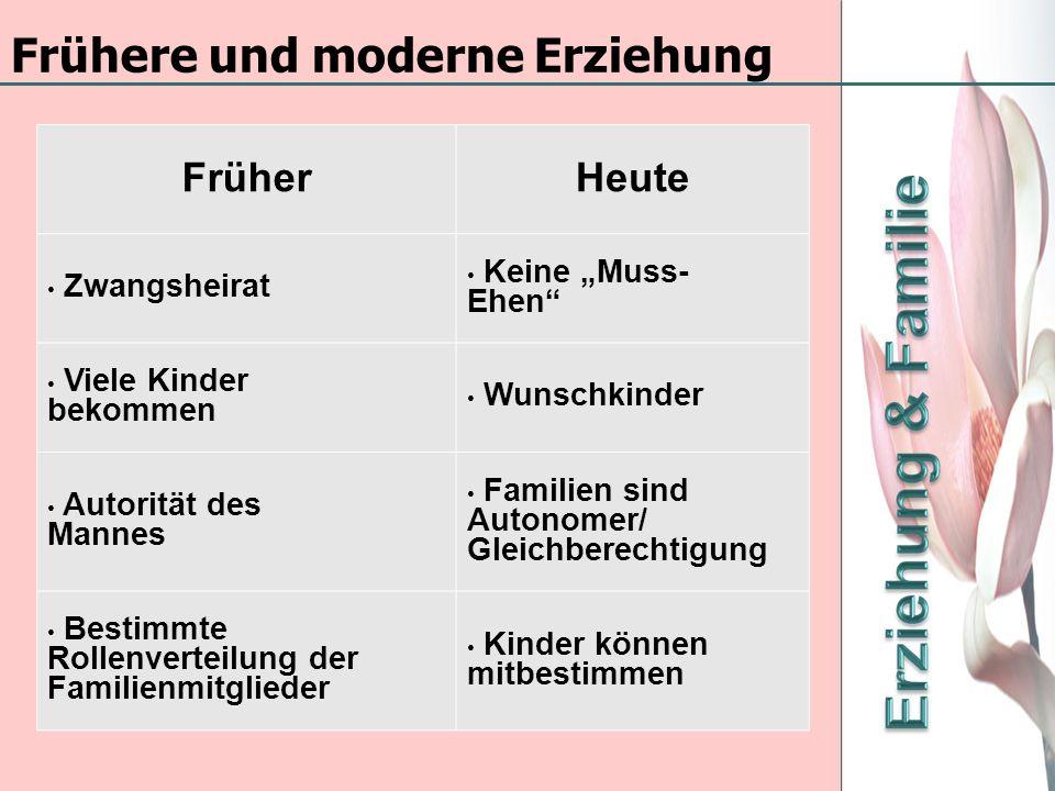 Frühere und moderne Erziehung