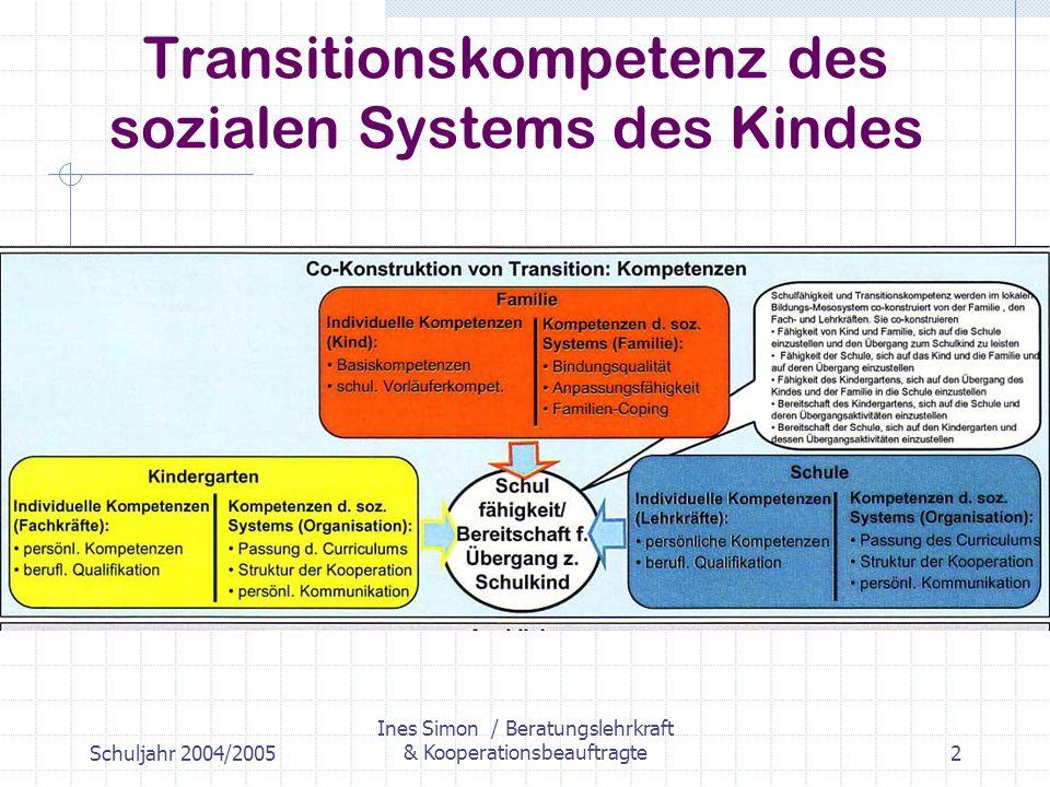 Transitionskompetenz des sozialen Systems des Kindes