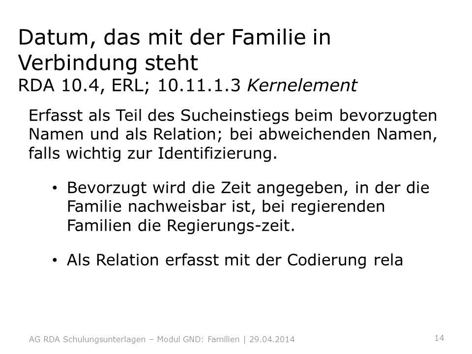 Datum, das mit der Familie in Verbindung steht RDA 10. 4, ERL; 10. 11