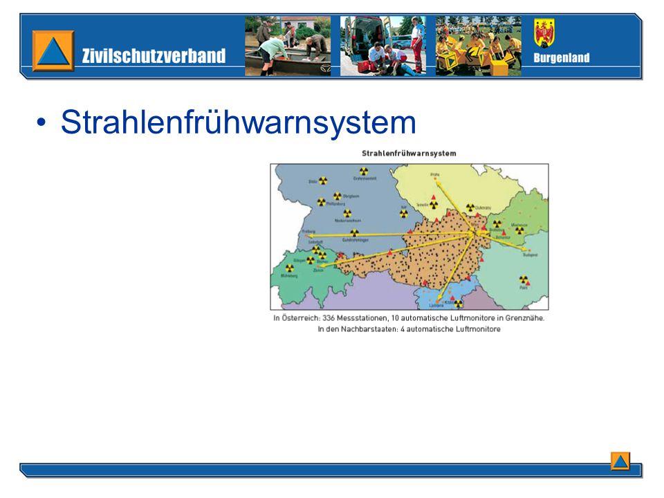 Strahlenfrühwarnsystem