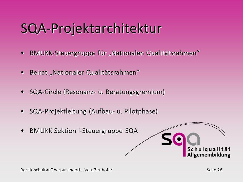 SQA-Projektarchitektur