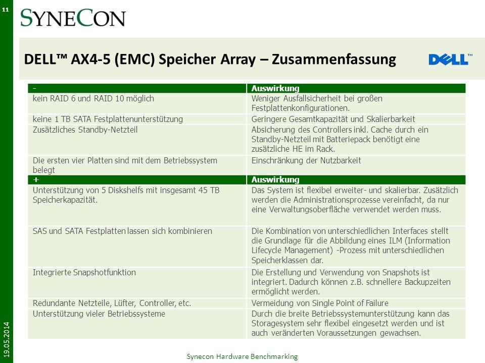 DELL™ AX4-5 (EMC) Speicher Array – Zusammenfassung