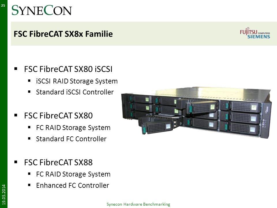 FSC FibreCAT SX8x Familie