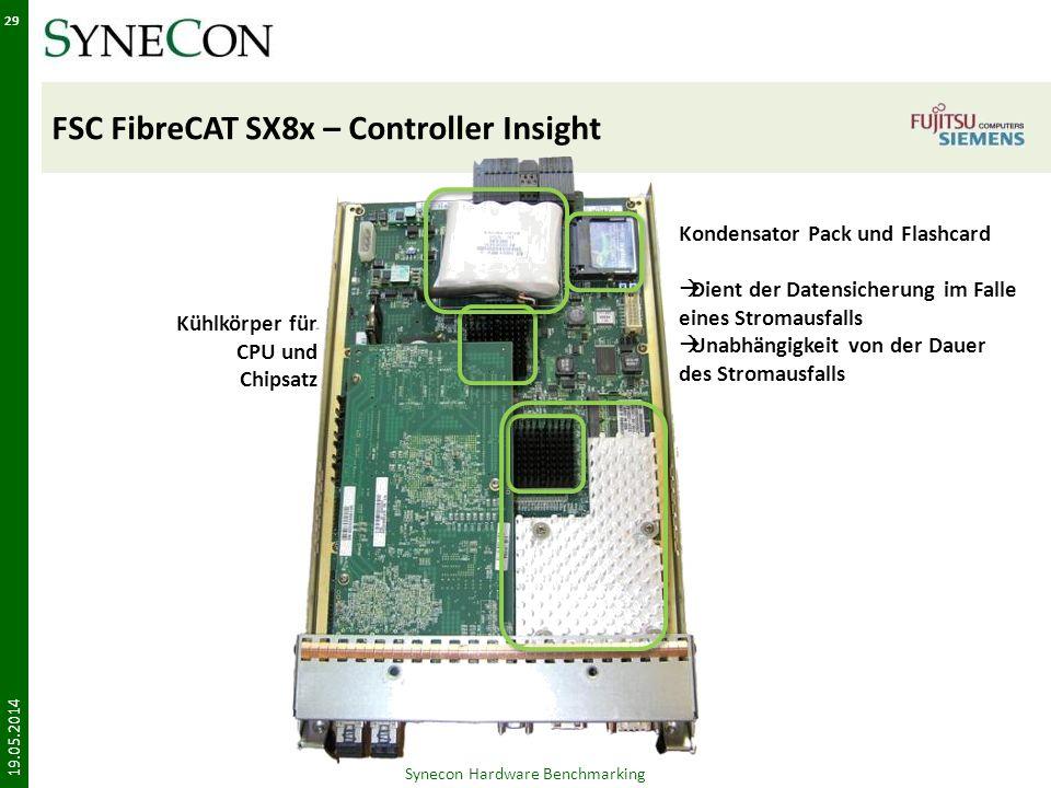 FSC FibreCAT SX8x – Controller Insight