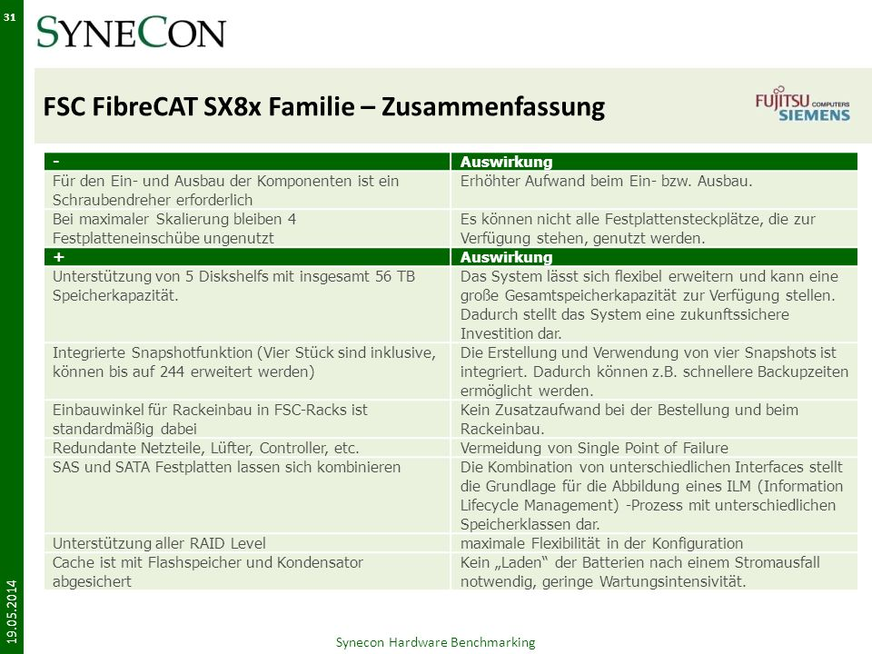 FSC FibreCAT SX8x Familie – Zusammenfassung