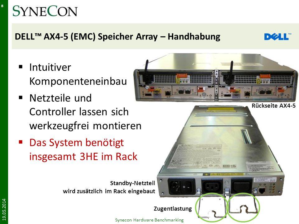 DELL™ AX4-5 (EMC) Speicher Array – Handhabung