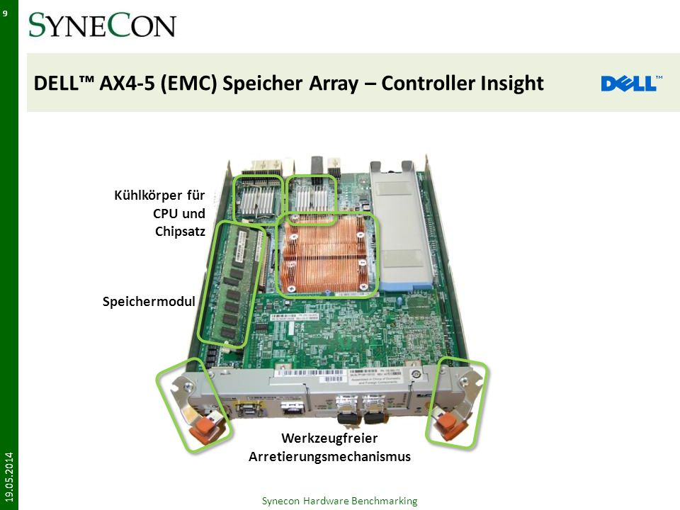 DELL™ AX4-5 (EMC) Speicher Array – Controller Insight