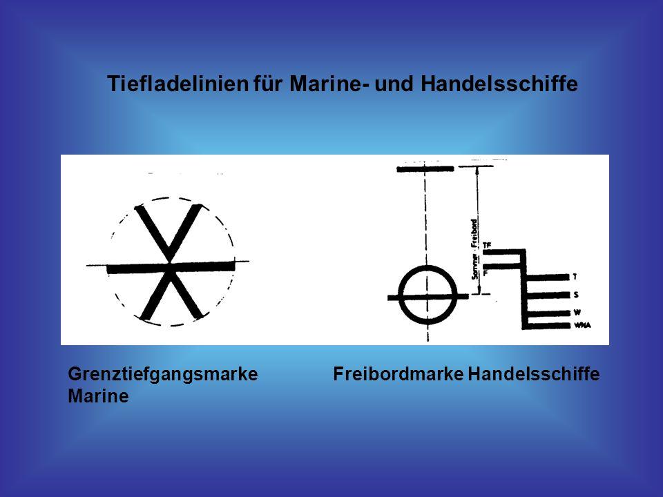 Tiefladelinien für Marine- und Handelsschiffe