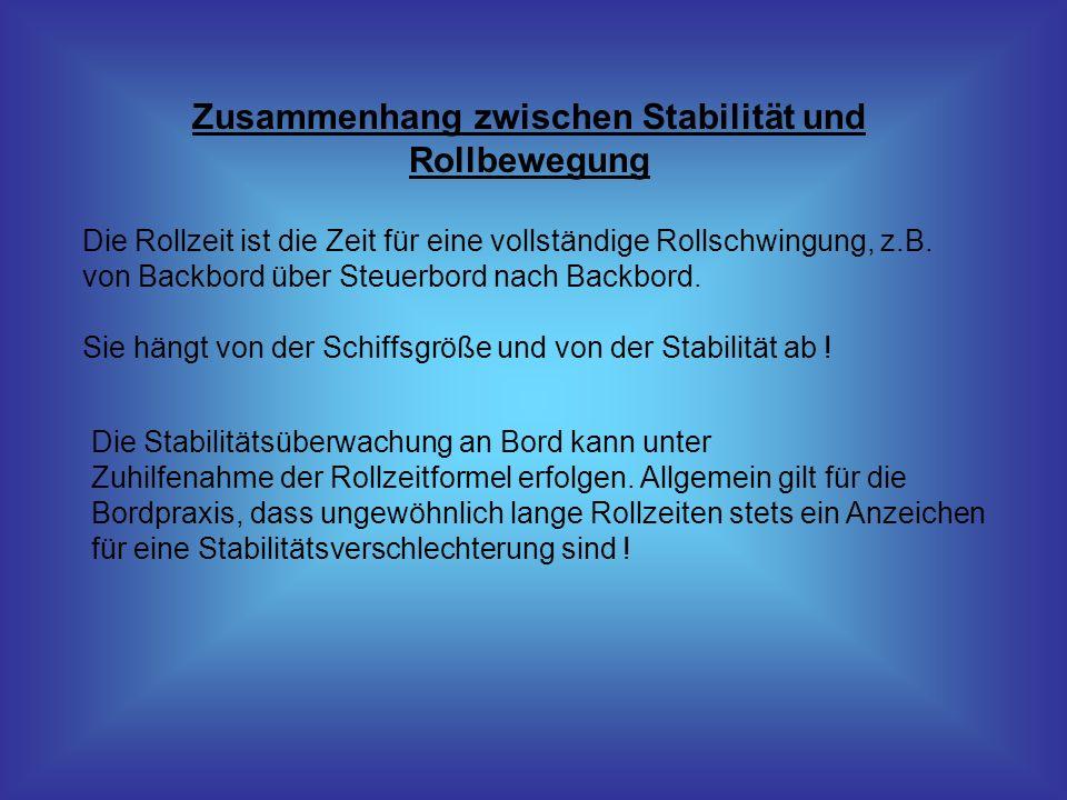 Zusammenhang zwischen Stabilität und Rollbewegung